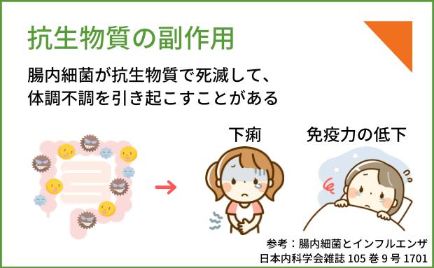 抗生 物質 副作用 Vol. 059「抗生物質がもたらす7つの危険な副作用」